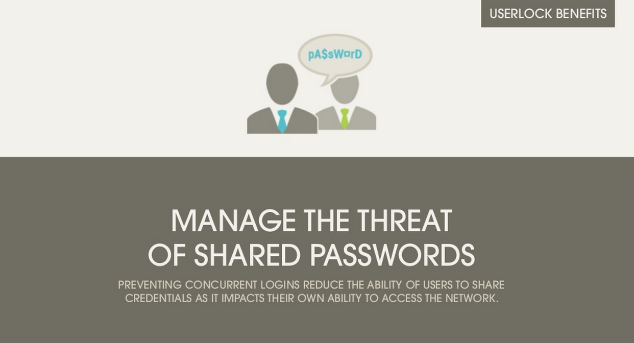 shared passwords insider threat