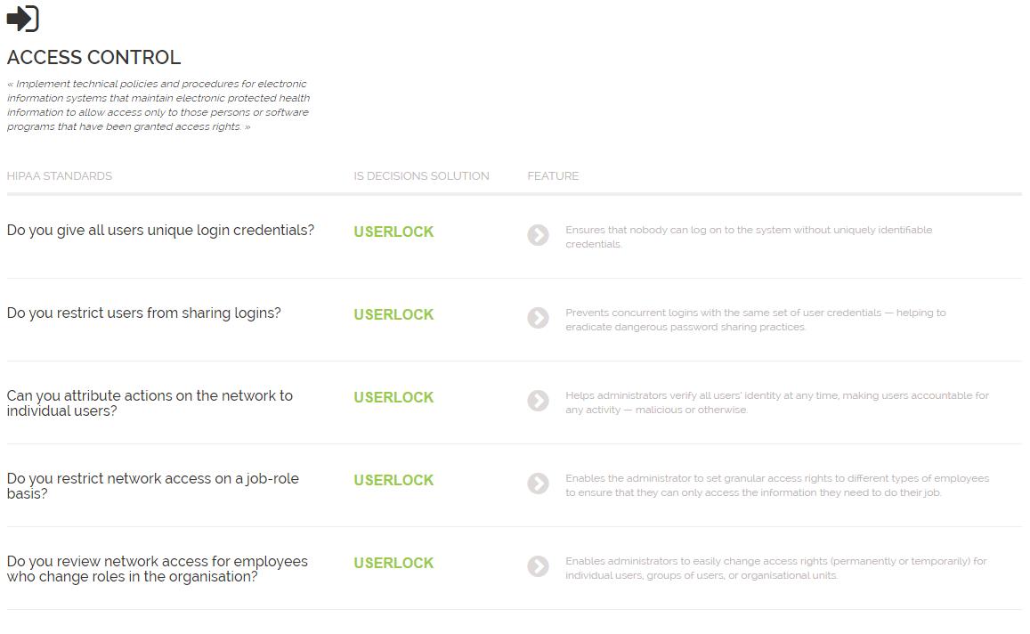 HIPAA access control with UserLock