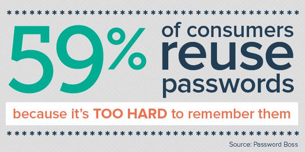 password boss reuse