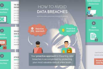 How to Avoid Data Breaches on Windows Infrastructure
