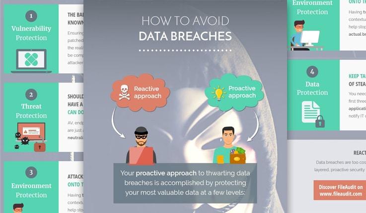 Going Proactive to Avoid Data Breaches