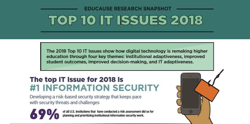 educause top 10 IT issues