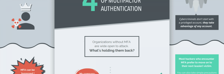 Why do you need Multifactor Authentication?