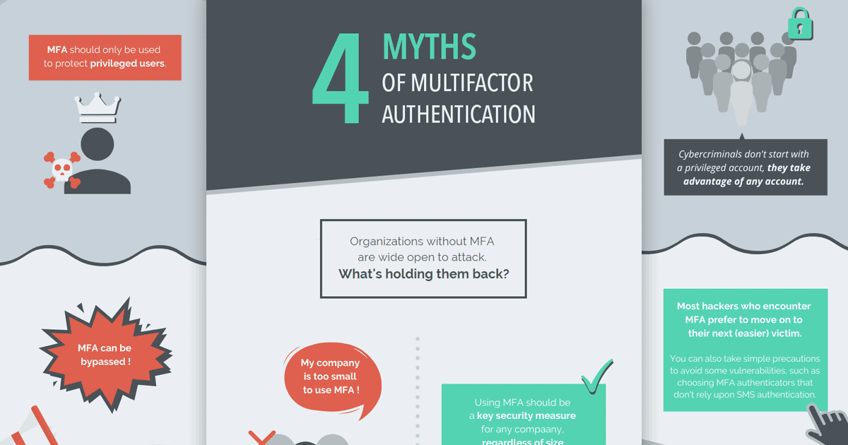 4 Myths of Multifactor Authentication