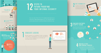 Infographic: 12 steps to future proofing your internal security